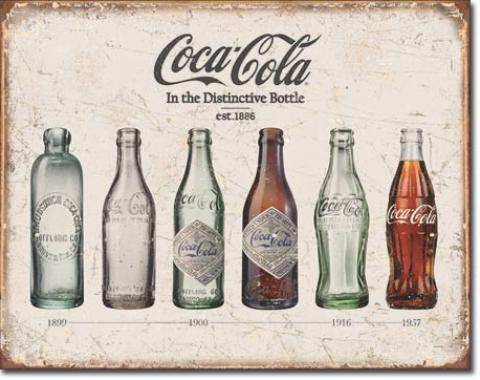 Tin Sign, COKE - Bottle Evolution