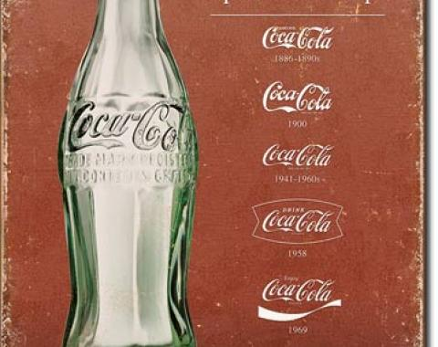 Tin Sign, COKE - Script Heritage