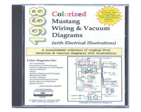 Wiring Diagrams & Vacuum Schematics On CD - For Windows Operating Systems Only